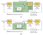 Low-order Continuous-time Robust Repetitive Control: Application in Nanopositioning