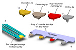Rapid fabrication of modular nanoscale tool-tips for nano and micro manufacturing