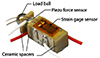 Integrated strain and force feedback for high performance control of piezoelectric actuators