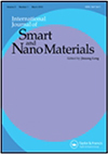 Introduction to the themed articles on ionic polymer-metal composites