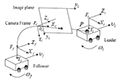 Adaptive Vision-Based Leader- Follower Formation Control of Mobile Robots
