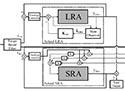 Multi-Time Scale Control of Dual-Stage Nanopositioning Systems